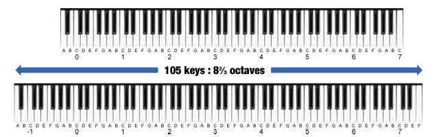 pianoteq-enlarged-keyboard