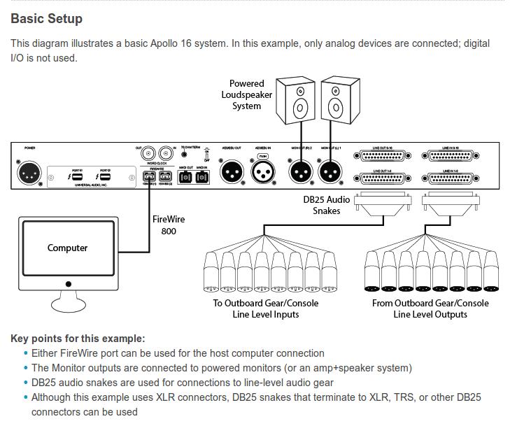 UA-Apollo-Basicconnection