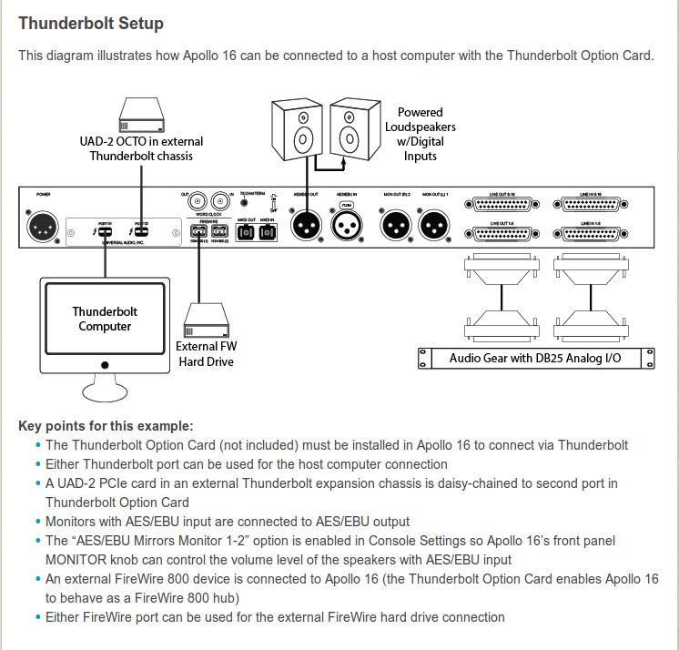 UA-Apollo-Thunderbolt-Connection