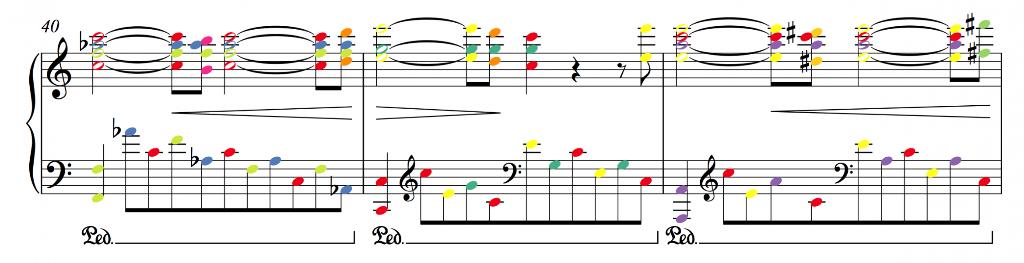 Avid-Sibelius8-3