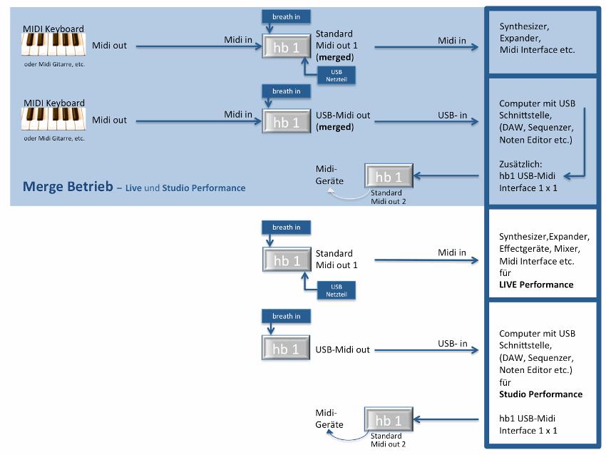 Hornberg-hb1_anwendung